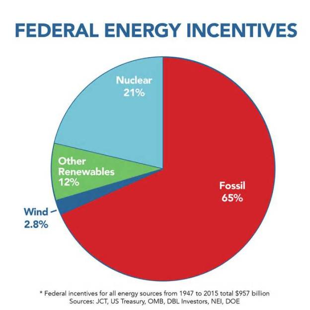 08-16 energy incentives