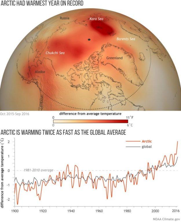 12-17-arctic-warming